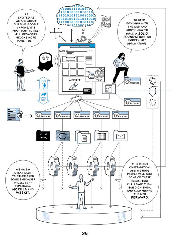 The Google Chrome Comic